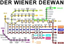 Logo del Wiener Deewan